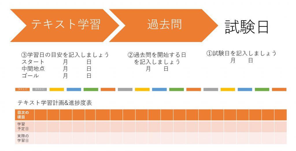 簿記3級合格スケジュール